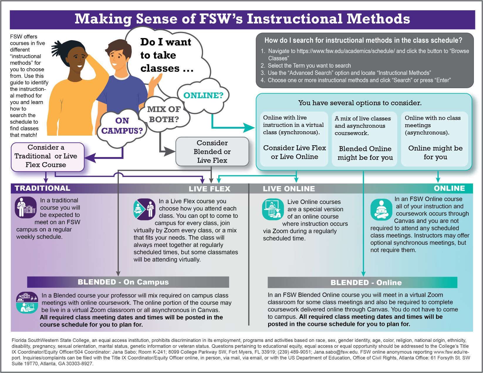 Learn more about the instructional methods for students, PDF.